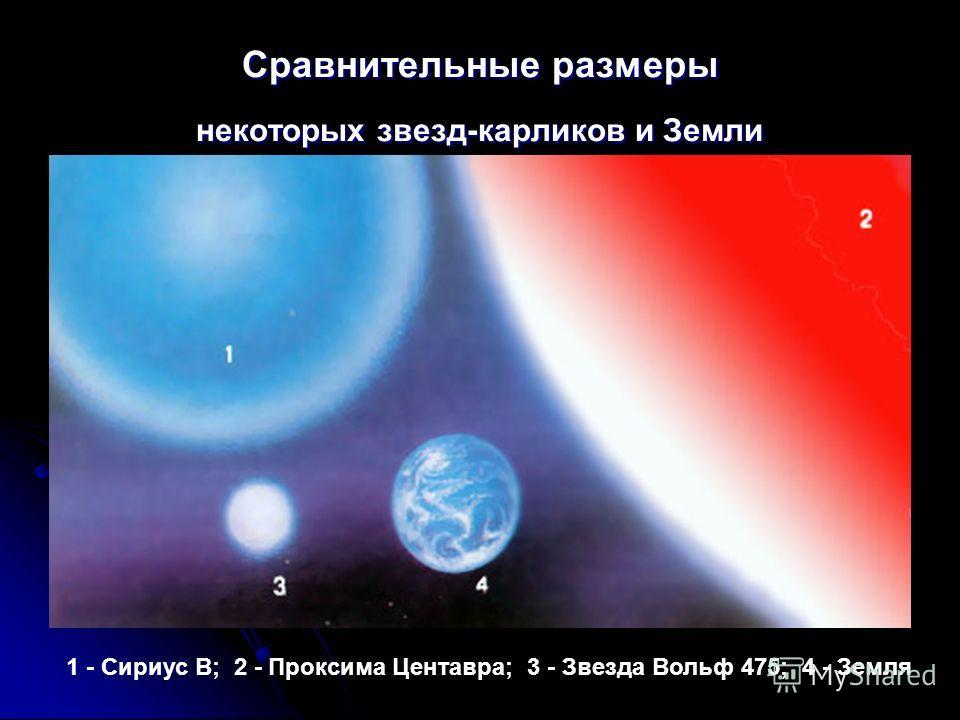 Сравнительные размеры некоторых звезд-карликов и Земли 1 - Сириус В; 2 - Проксима Центавра; 3 - Звезда Вольф 475; 4 - Земля