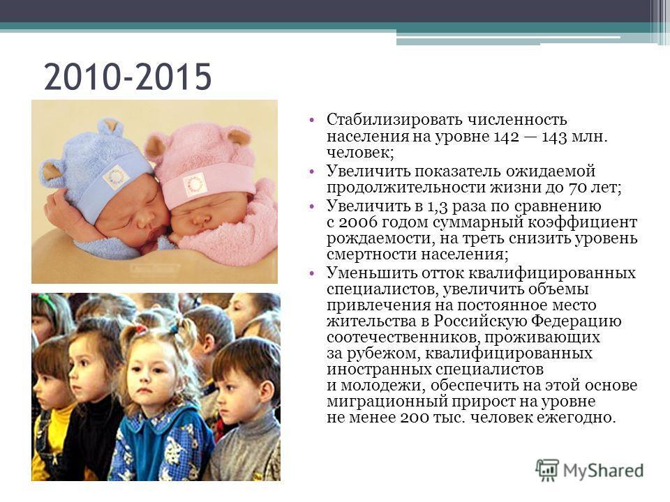 2010-2015 Стабилизировать численность населения на уровне 142 143 млн. человек; Увеличить показатель ожидаемой продолжительности жизни до 70 лет; Увеличить в 1,3 раза по сравнению с 2006 годом суммарный коэффициент рождаемости, на треть снизить урове