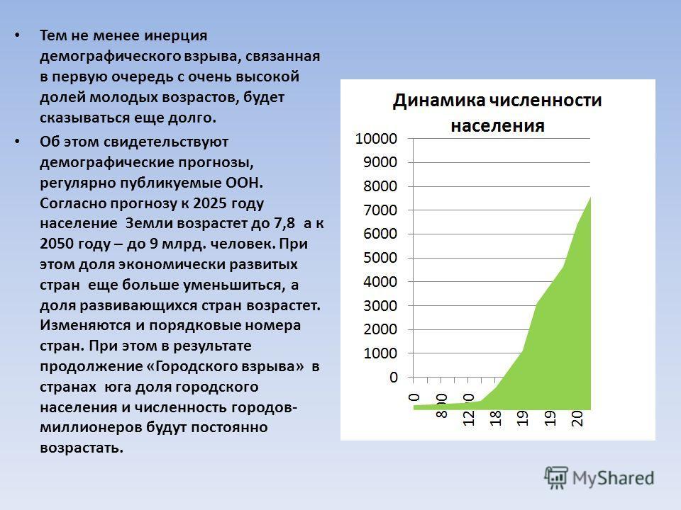Тем не менее инерция демографического взрыва, связанная в первую очередь с очень высокой долей молодых возрастов, будет сказываться еще долго. Об этом свидетельствуют демографические прогнозы, регулярно публикуемые ООН. Согласно прогнозу к 2025 году