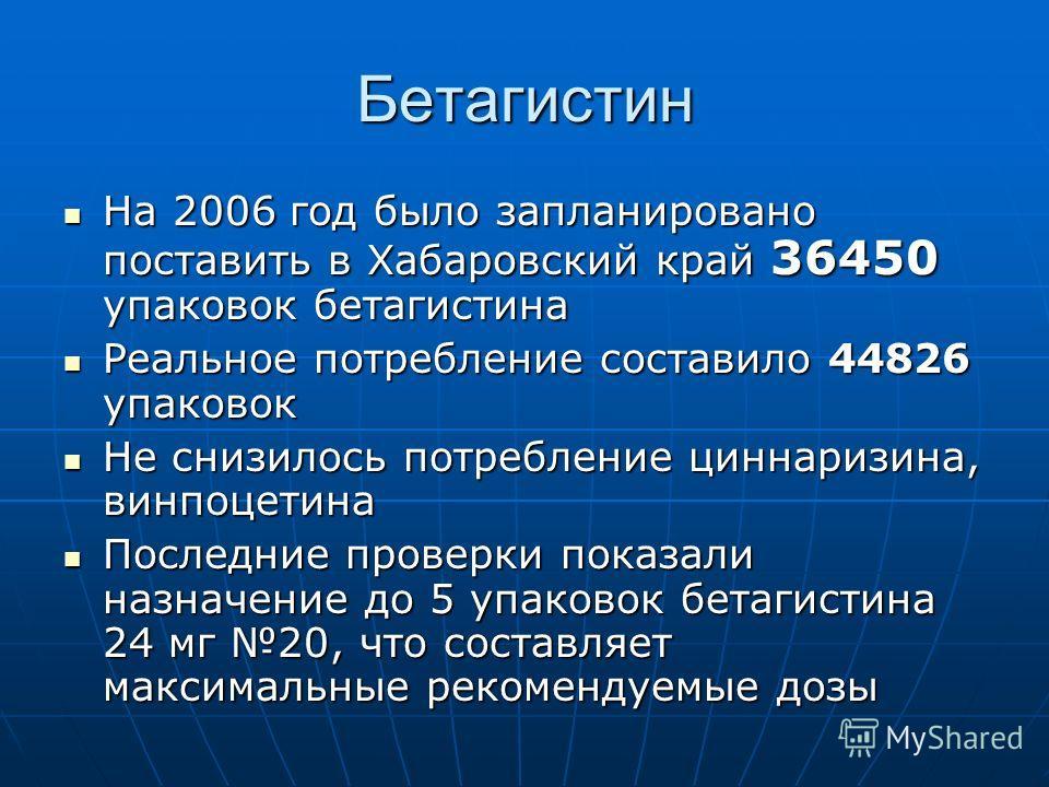 Бетагистин На 2006 год было запланировано поставить в Хабаровский край 36450 упаковок бетагистина На 2006 год было запланировано поставить в Хабаровский край 36450 упаковок бетагистина Реальное потребление составило 44826 упаковок Реальное потреблени