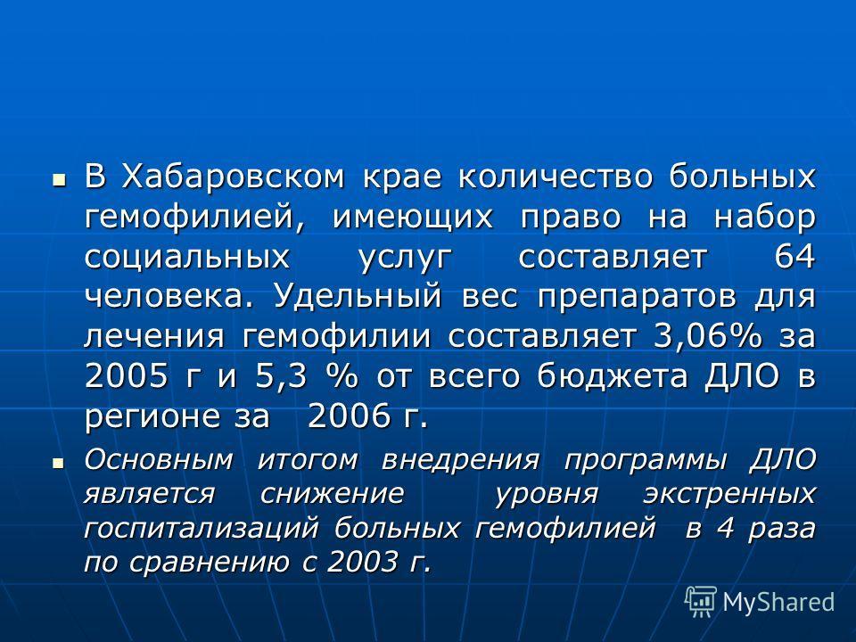 В Хабаровском крае количество больных гемофилией, имеющих право на набор социальных услуг составляет 64 человека. Удельный вес препаратов для лечения гемофилии составляет 3,06% за 2005 г и 5,3 % от всего бюджета ДЛО в регионе за 2006 г. В Хабаровском