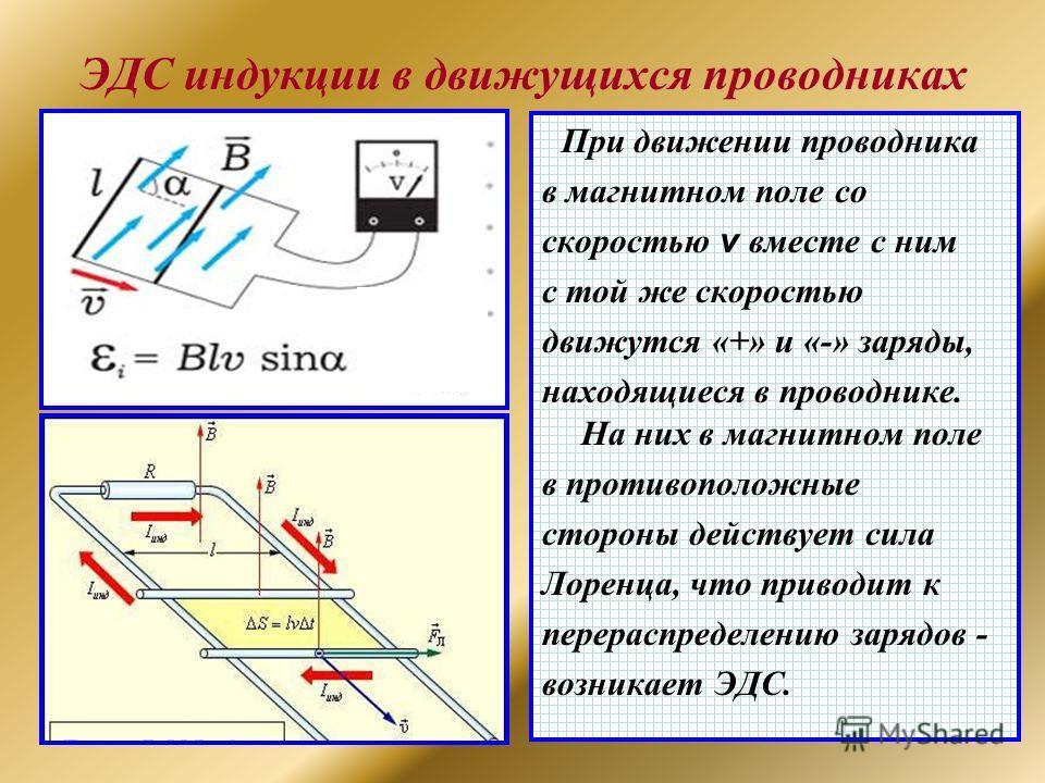 10 ЭДС индукции в движущихся проводниках При движении проводника в магнитном поле со скоростью v вместе с ним с той же скоростью движутся «+» и «-» заряды, находящиеся в проводнике. На них в магнитном поле в противоположные стороны действует сила Лор