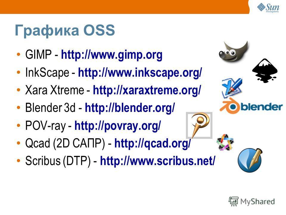 Графика OSS GIMP - http://www.gimp.org InkScape - http://www.inkscape.org/ Xara Xtreme - http://xaraxtreme.org/ Blender 3d - http://blender.org/ POV-ray - http://povray.org/ Qcad (2D САПР) - http://qcad.org/ Scribus (DTP) - http://www.scribus.net/