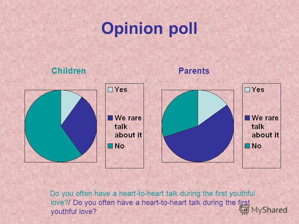 Opinion poll Do you often have a heart-to-heart talk during the first youthful love?/ Do you often have a heart-to-heart talk during the first youthful love? ChildrenParents
