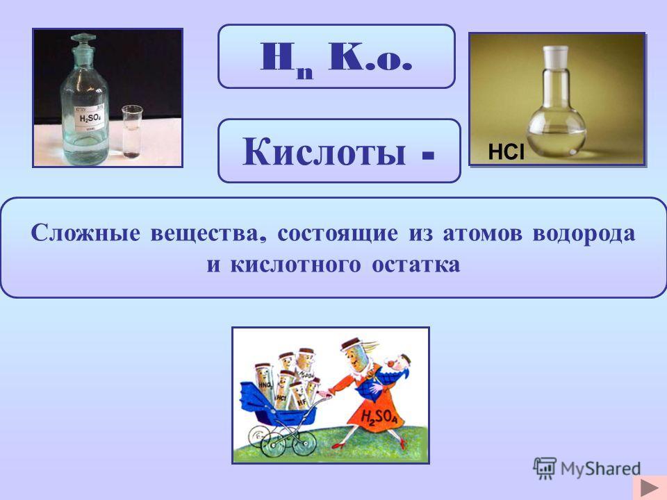 Ме + n ( ОН )n Сложные вещества, состоящие из ионов металлов и гидроксид ионов Основания - Нерастворимые в воде Растворимые в воде ( щелочи )