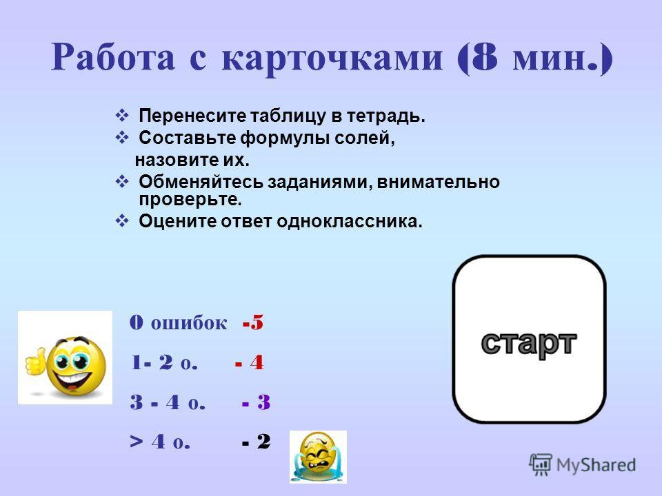 Ме n ( К. о.) m Сложные вещества, состоящие из ионов металлов и кислотного остатка Соли - CuSO 4 CaCO 3(мел) KMnO 4 FeCl 3