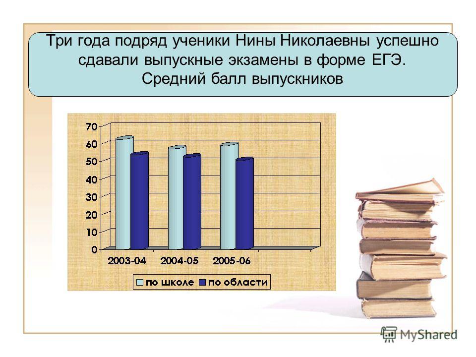 Три года подряд ученики Нины Николаевны успешно сдавали выпускные экзамены в форме ЕГЭ. Средний балл выпускников