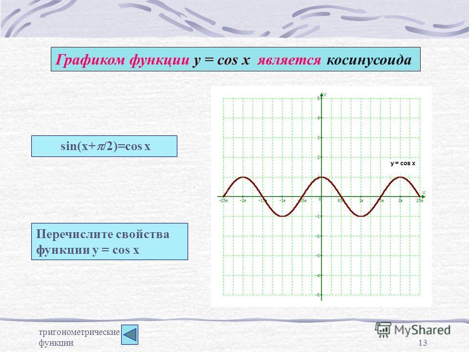 тригонометрические функции13 Графиком функции у = cos x является косинусоида Перечислите свойства функции у = cos x sin(x+ /2)=cos x