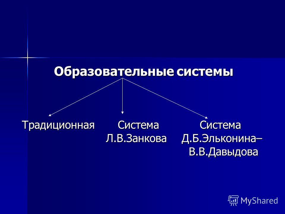Образовательные системы Традиционная Система Система Л.В.Занкова Д.Б.Эльконина– В.В.Давыдова