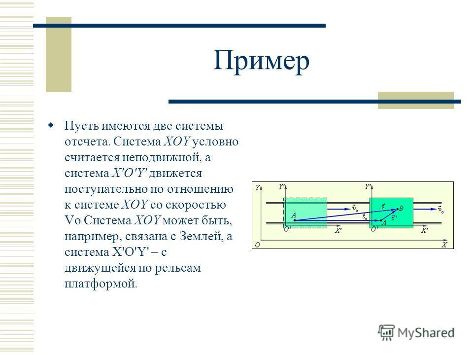 Пример Пусть имеются две системы отсчета. Система XOY условно считается неподвижной, а система X'O'Y' движется поступательно по отношению к системе XOY со скоростью Vo Система XOY может быть, например, связана с Землей, а система X'O'Y' – с движущейс