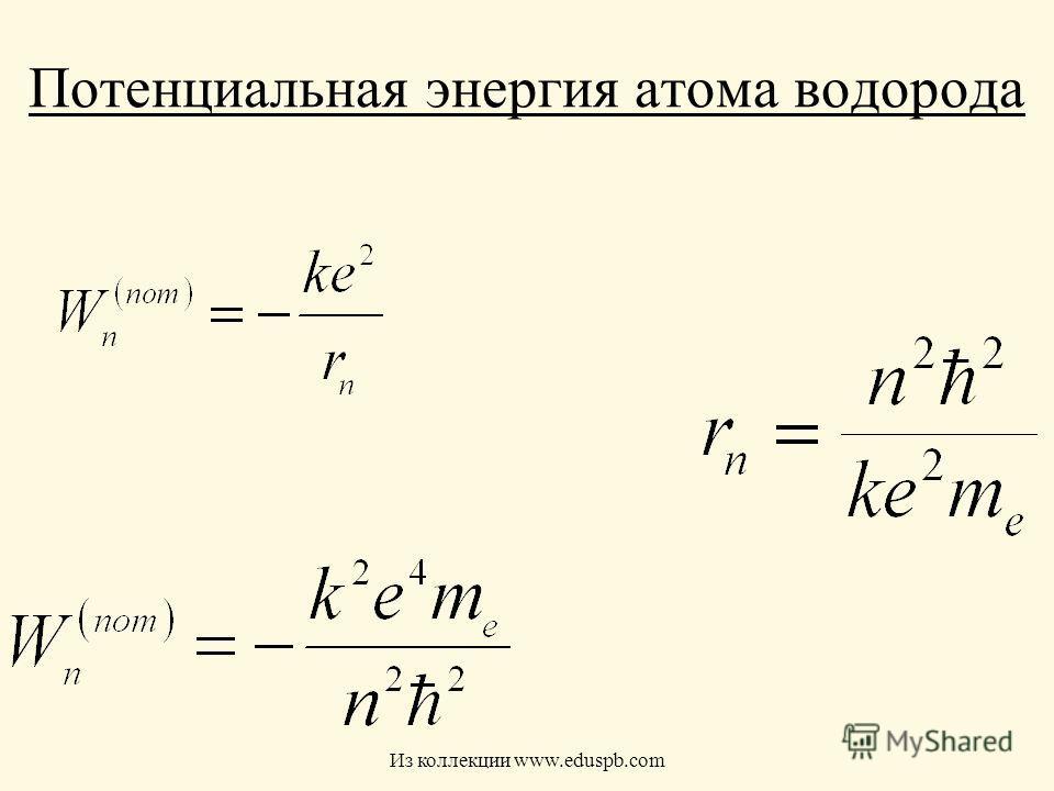 Потенциальная энергия атома водорода Из коллекции www.eduspb.com