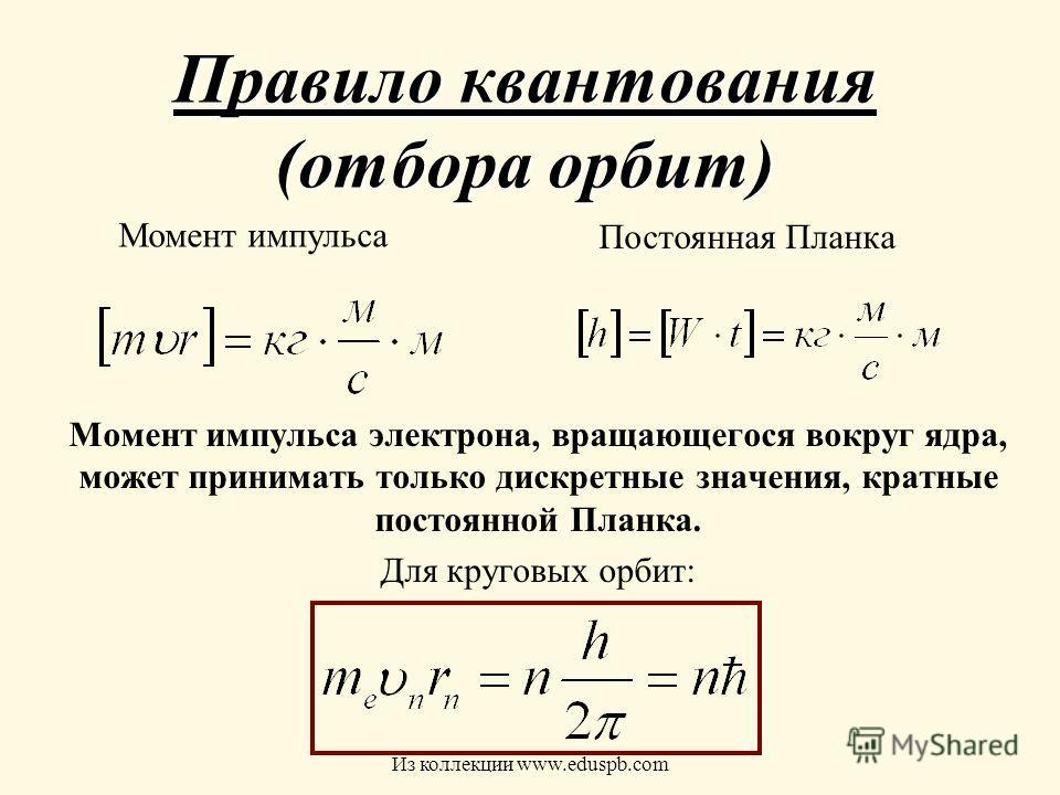 Правило квантования (отбора орбит) Момент импульса электрона, вращающегося вокруг ядра, может принимать только дискретные значения, кратные постоянной Планка. Для круговых орбит: Момент импульса Постоянная Планка Из коллекции www.eduspb.com