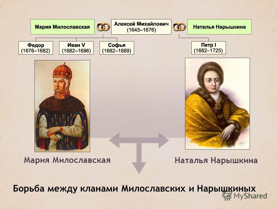 Мария Милославская Наталья Нарышкина Борьба между кланами Милославских и Нарышкиных