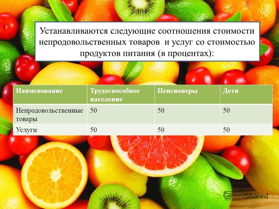 Устанавливаются следующие соотношения стоимости непродовольственных товаров и услуг со стоимостью продуктов питания (в процентах): НаименованиеТрудоспособное население ПенсионерыДети Непродовольственные товары 50 Услуги50
