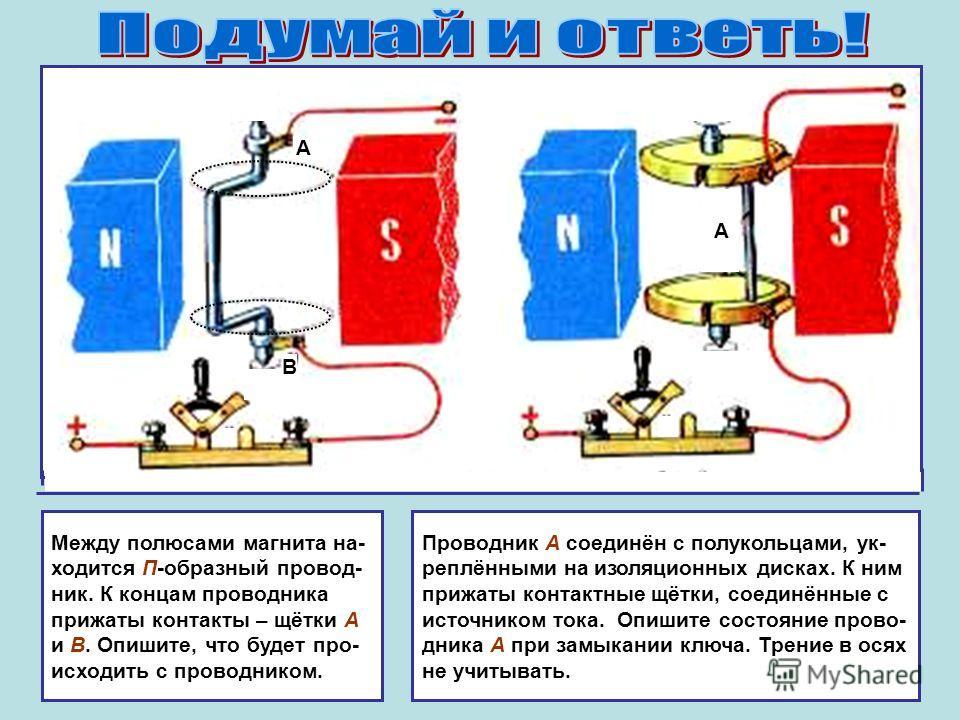 А В А Между полюсами магнита на- ходится П-образный провод- ник. К концам проводника прижаты контакты – щётки А и В. Опишите, что будет про- исходить с проводником. Проводник А соединён с полукольцами, ук- реплёнными на изоляционных дисках. К ним при