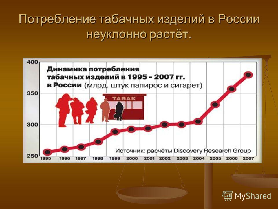 Потребление табачных изделий в России неуклонно растёт.