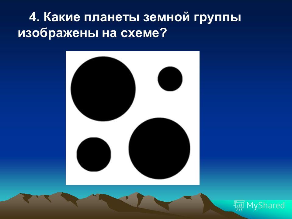4. Какие планеты земной группы изображены на схеме?