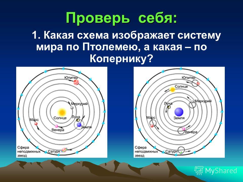 Проверь себя: 1. Какая схема изображает систему мира по Птолемею, а какая – по Копернику?