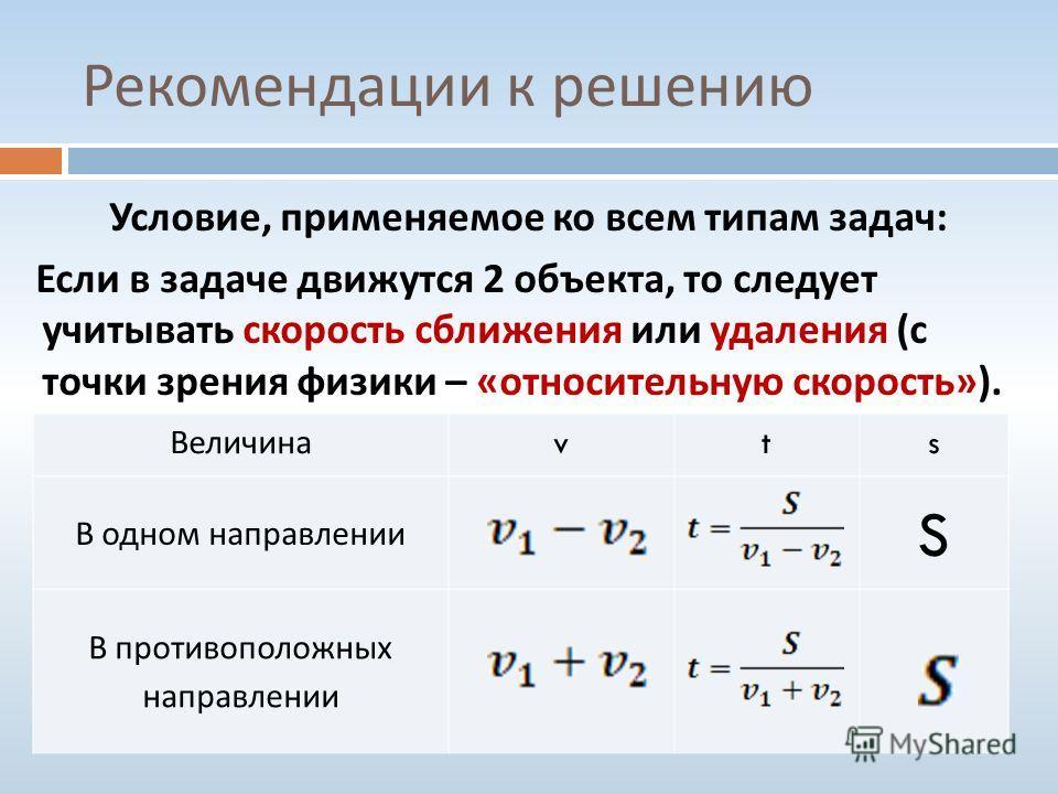 Рекомендации к решению Условие, применяемое ко всем типам задач : Если в задаче движутся 2 объекта, то следует учитывать скорость сближения или удаления ( с точки зрения физики – « относительную скорость »). Величина vts В одном направлении S В проти