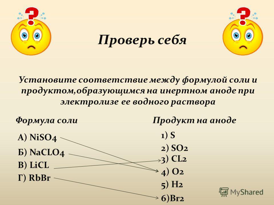 Проверь себя Установите соответствие между формулой соли и продуктом,образующимся на инертном аноде при электролизе ее водного раствора Формула солиПродукт на аноде А) NiSO4 Б) NaCLO4 В) LiCL Г) RbBr 1) S 2) SO2 3) CL2 4) O2 5) H2 6)Br2