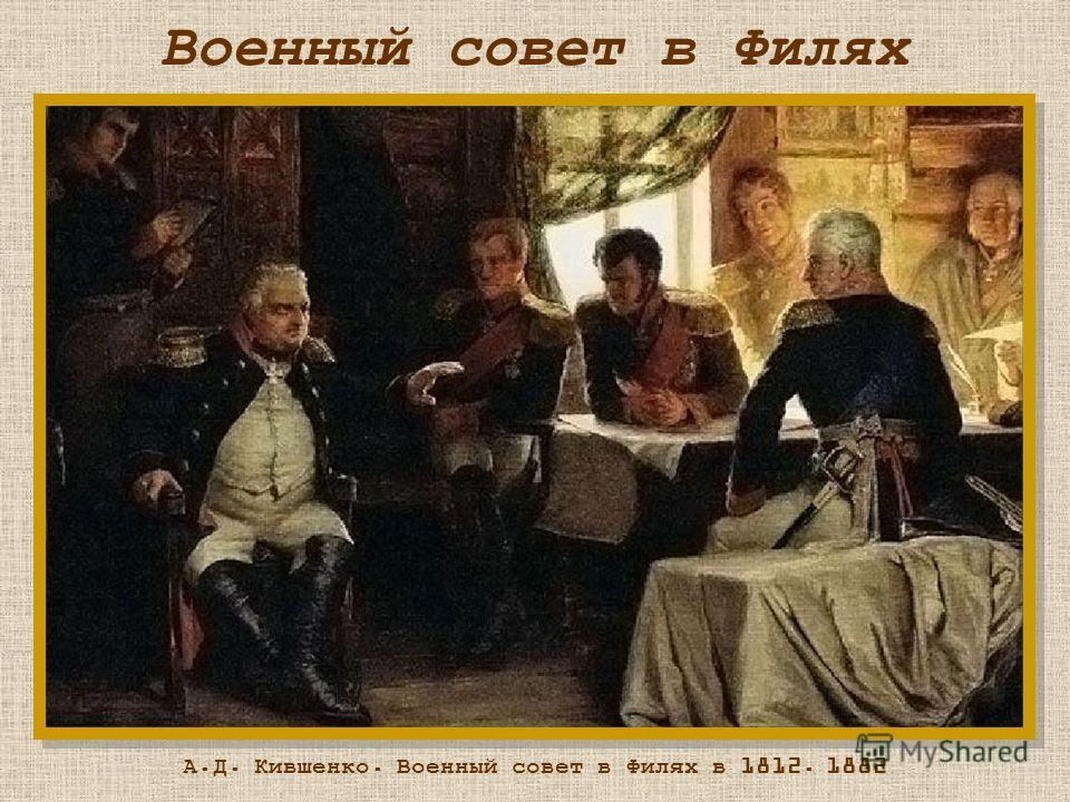 Военный совет в Филях А.Д. Кившенко. Военный совет в Филях в 1812. 1882