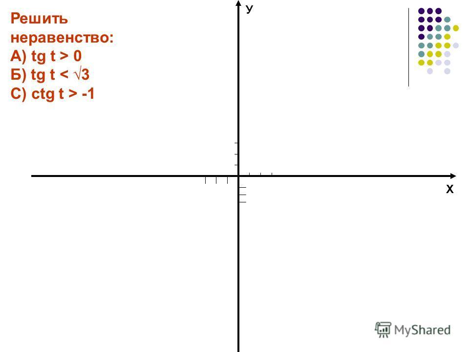 Х У Решить неравенство: А) tg t > 0 Б) tg t < 3 C) ctg t > -1