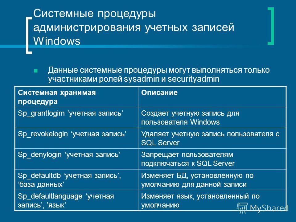 Системные процедуры администрирования учетных записей Windows Данные системные процедуры могут выполняться только участниками ролей sysadmin и securityadmin Системная хранимая процедура Описание Sp_grantlogim учетная записьСоздает учетную запись для