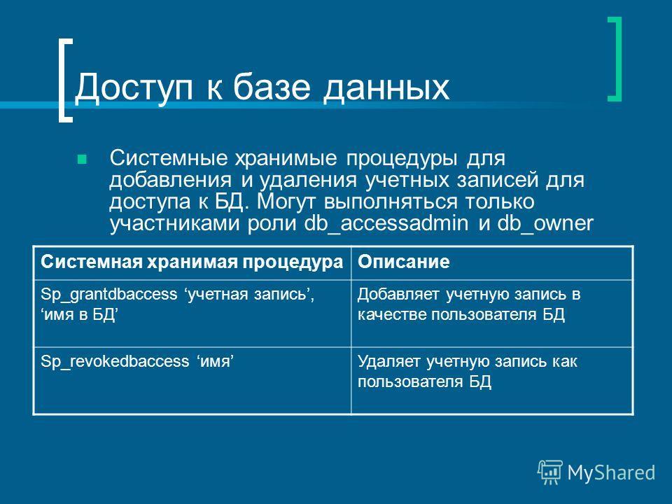 Доступ к базе данных Системные хранимые процедуры для добавления и удаления учетных записей для доступа к БД. Могут выполняться только участниками роли db_accessadmin и db_owner Системная хранимая процедураОписание Sp_grantdbaccess учетная запись,имя