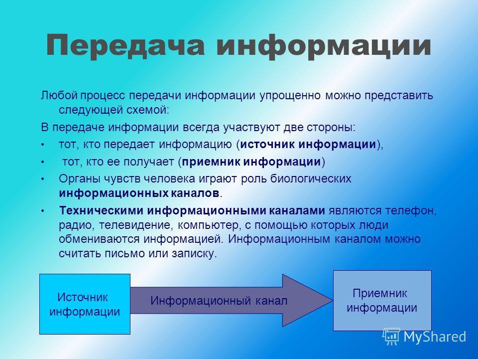 Передача информации Любой процесс передачи информации упрощенно можно представить следующей схемой: В передаче информации всегда участвуют две стороны: тот, кто передает информацию (источник информации), тот, кто ее получает (приемник информации) Орг