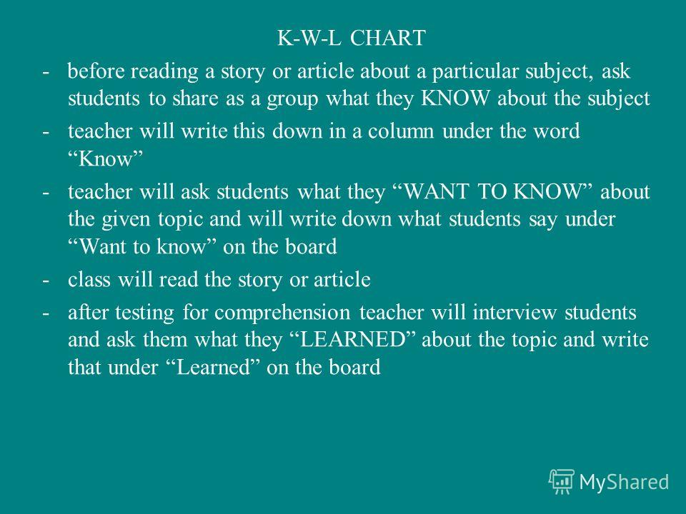 K-W-L CHART - before reading a story or article about a particular subject, ask students to share as a group what they KNOW about the subject -teacher will write this down in a column under the word Know -teacher will ask students what they WANT TO K