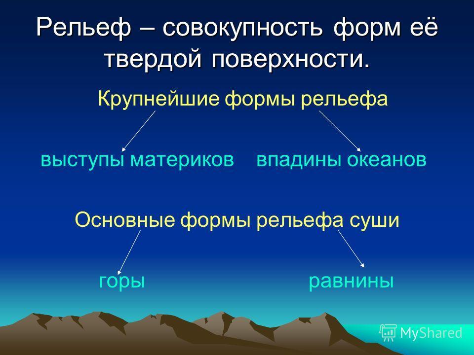 Рельеф – совокупность форм её твердой поверхности. Крупнейшие формы рельефа выступы материков впадины океанов Основные формы рельефа суши горы равнины