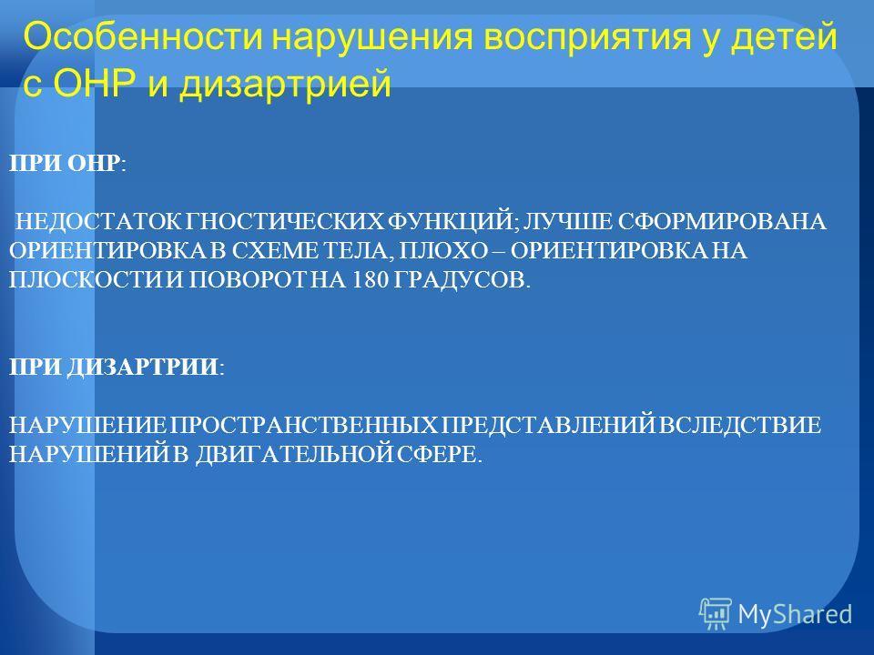 ОРИЕНТИРОВКА В СХЕМЕ ТЕЛА,