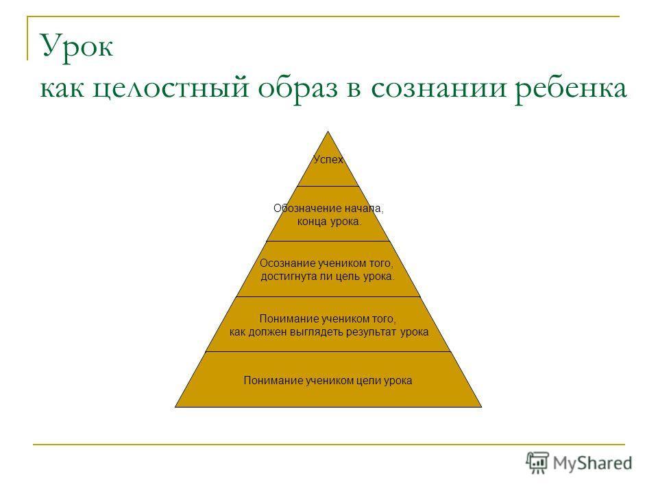 Три стадии в развитии интересов: Первая стадия характеризуется разброшенностью интересов, стремлением все попробовать, во всем принять участие (10-11 лет) Первая стадия характеризуется разброшенностью интересов, стремлением все попробовать, во всем п
