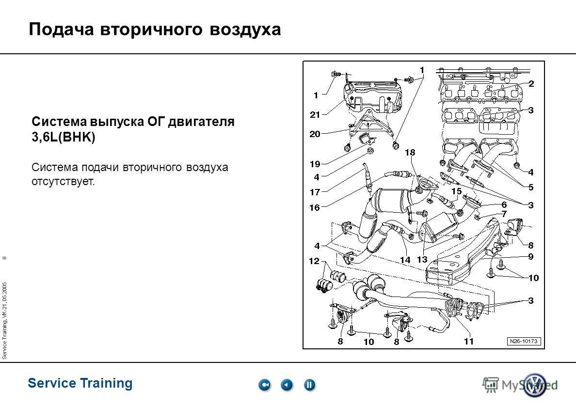 8 Service Training Service Training, VK-21, 05.2005 Подача вторичного воздуха Система выпуска ОГ двигателя 3,6L(BHK) Система подачи вторичного воздуха отсутствует.