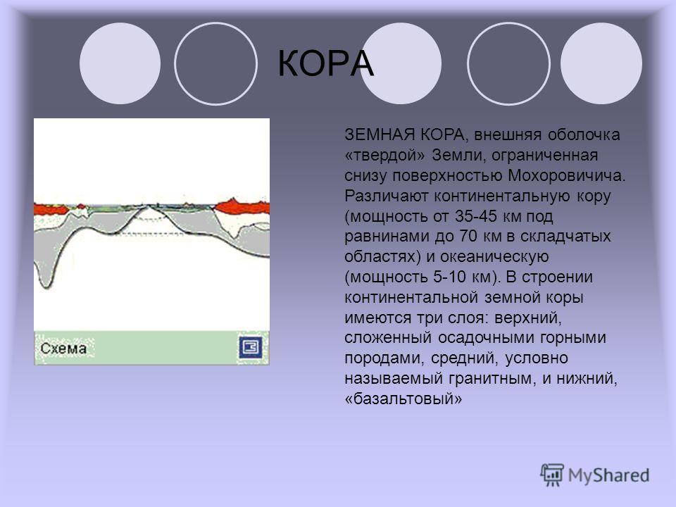 КОРА ЗЕМНАЯ КОРА, внешняя оболочка «твердой» Земли, ограниченная снизу поверхностью Мохоровичича. Различают континентальную кору (мощность от 35-45 км под равнинами до 70 км в складчатых областях) и океаническую (мощность 5-10 км). В строении контине