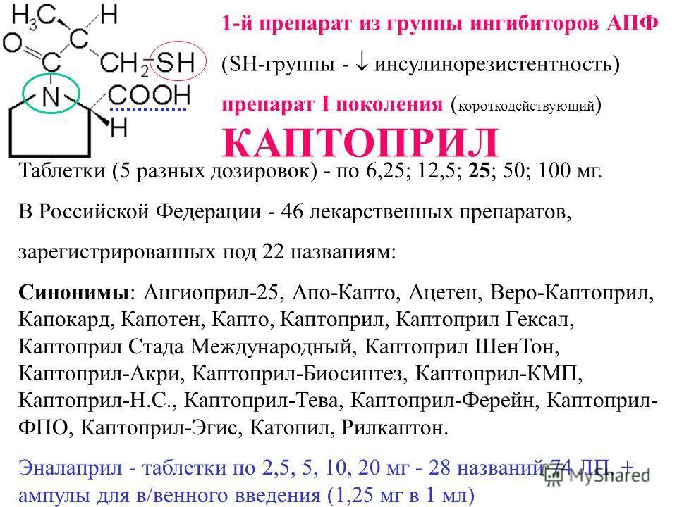 1-й препарат из группы ингибиторов АПФ (SH-группы - инсулинорезистентность) препарат I поколения ( короткодействующий ) КАПТОПРИЛ Таблетки (5 разных дозировок) - по 6,25; 12,5; 25; 50; 100 мг. В Российской Федерации - 46 лекарственных препаратов, зар