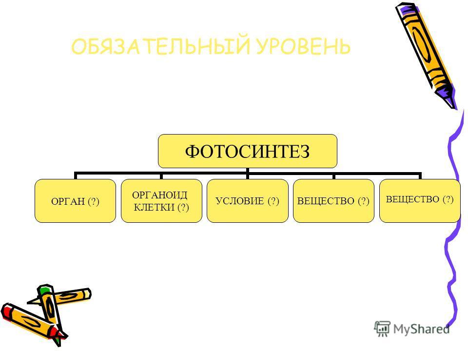 ОБЯЗАТЕЛЬНЫЙ УРОВЕНЬ ФОТОСИНТЕЗ ОРГАН (?) ОРГАНОИД КЛЕТКИ (?) УСЛОВИЕ (?)ВЕЩЕСТВО (?)