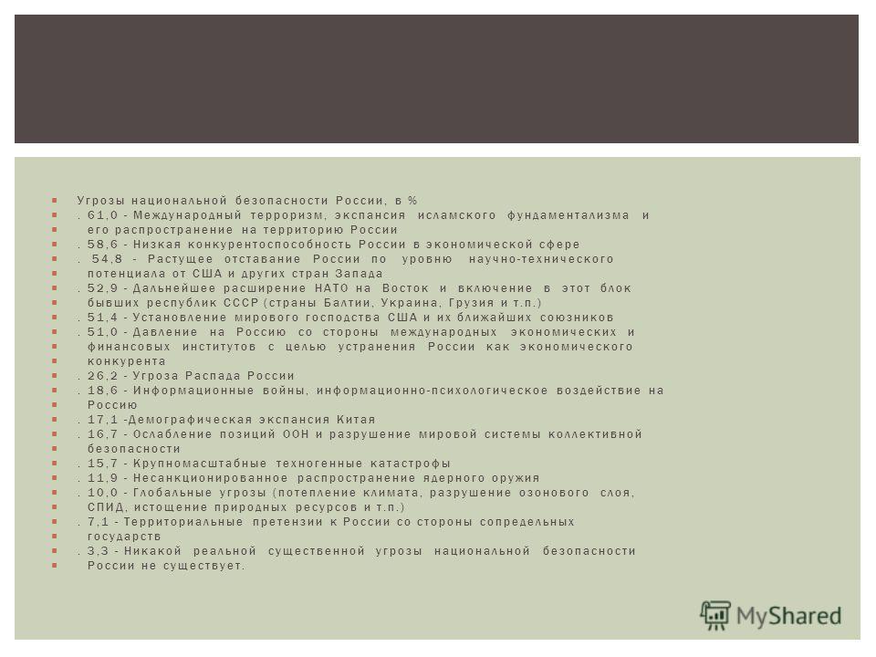 Угрозы национальной безопасности России, в %. 61,0 - Международный терроризм, экспансия исламского фундаментализма и его распространение на территорию России. 58,6 - Низкая конкурентоспособность России в экономической сфере. 54,8 - Растущее отставани