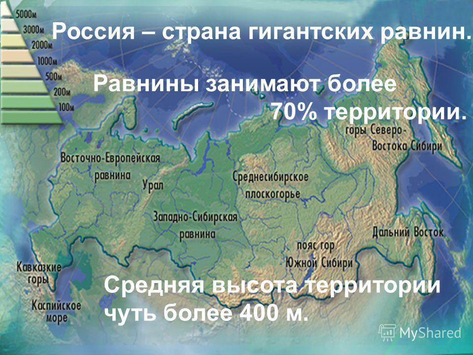 Россия – страна гигантских равнин. Средняя высота территории чуть более 400 м. Равнины занимают более 70% территории.