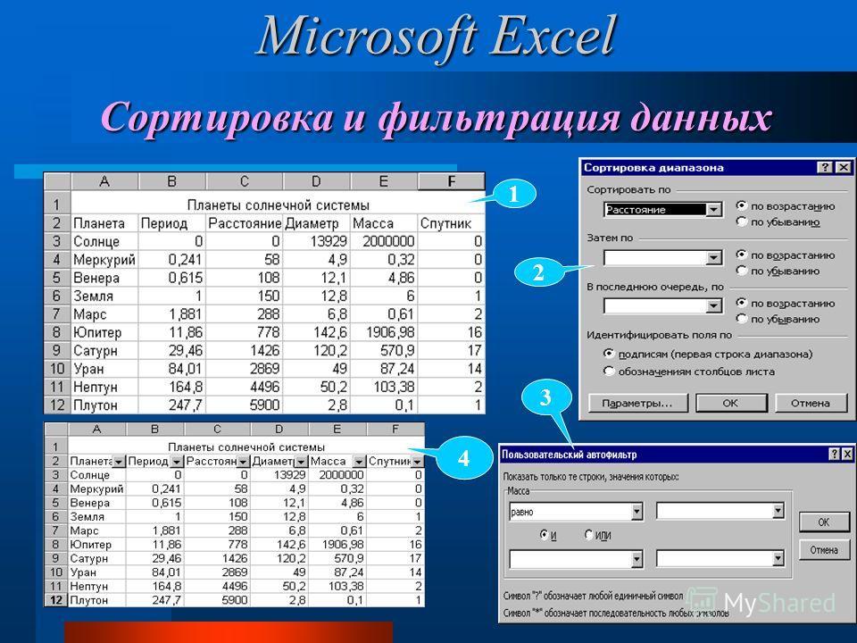 Сортировка и фильтрация данных Сортировка и фильтрация данных 1 2 3 4 Microsoft Excel