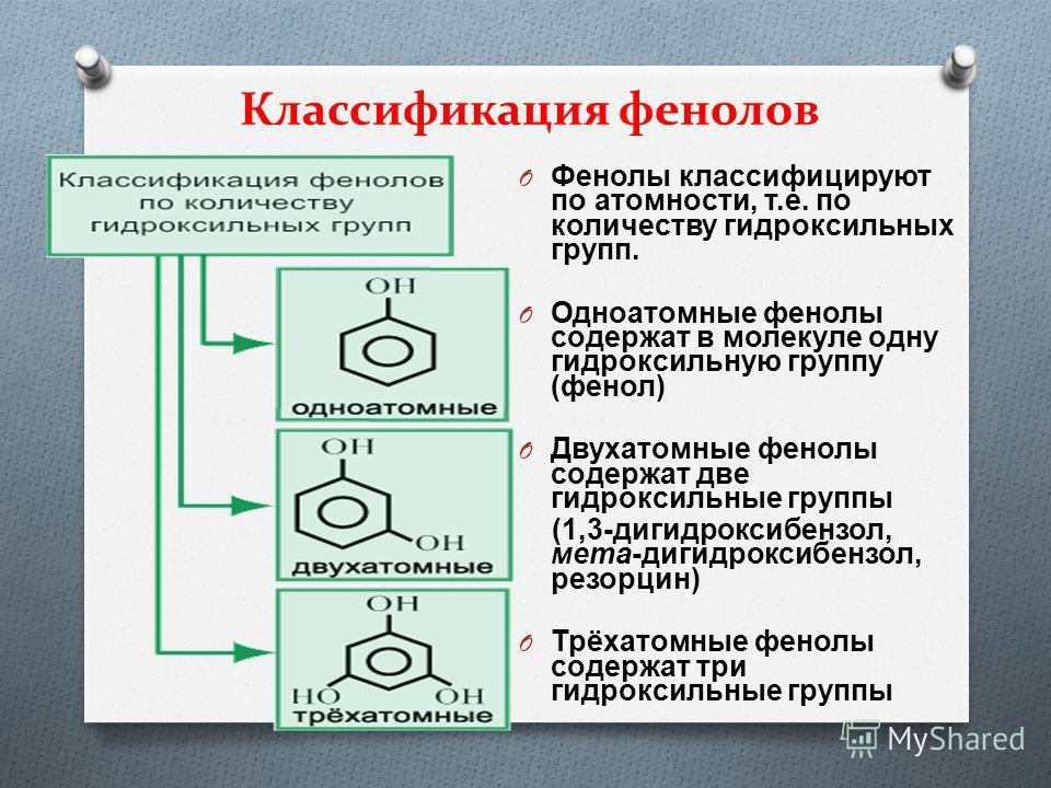 Классификация фенолов O Фенолы классифицируют по атомности, т. е. по количеству гидроксильных групп. O Одноатомные фенолы содержат в молекуле одну гидроксильную группу ( фенол ) O Двухатомные фенолы содержат две гидроксильные группы (1,3- дигидроксиб