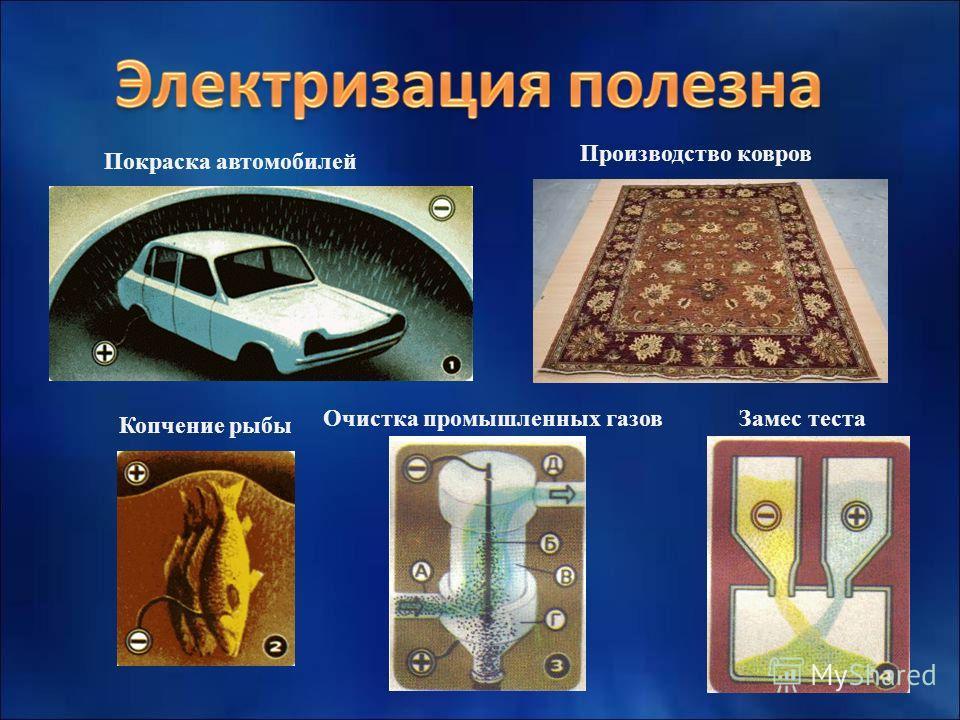 Замес теста Покраска автомобилей Копчение рыбы Производство ковров Очистка промышленных газов