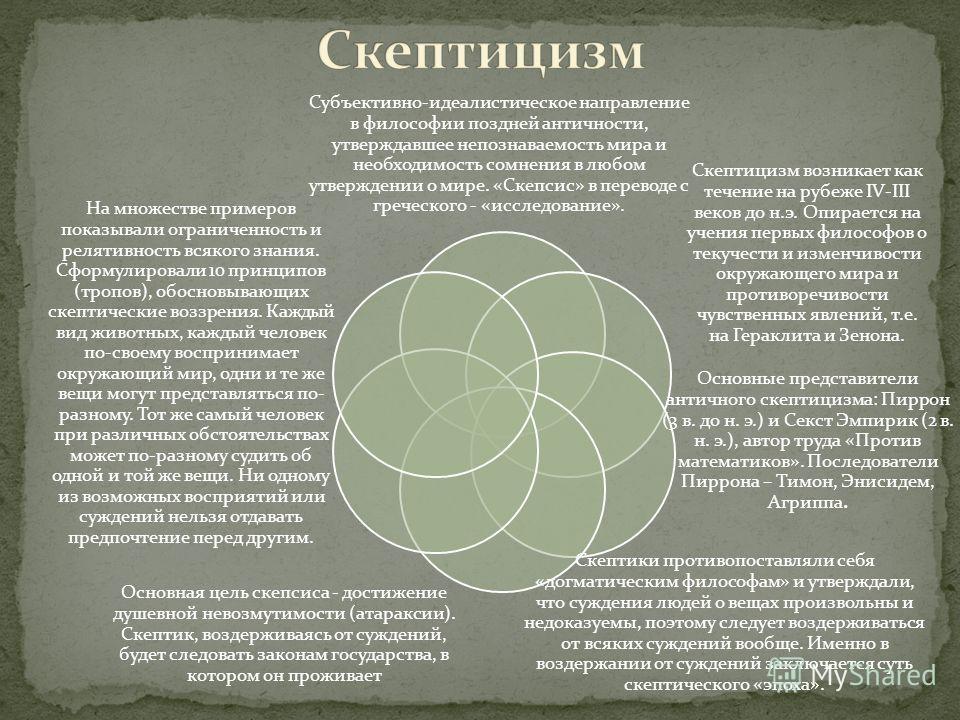 Субъективно-идеалистическое направление в философии поздней античности, утверждавшее непознаваемость мира и необходимость сомнения в любом утверждении о мире. «Скепсис» в переводе с греческого - «исследование». Скептицизм возникает как течение на руб