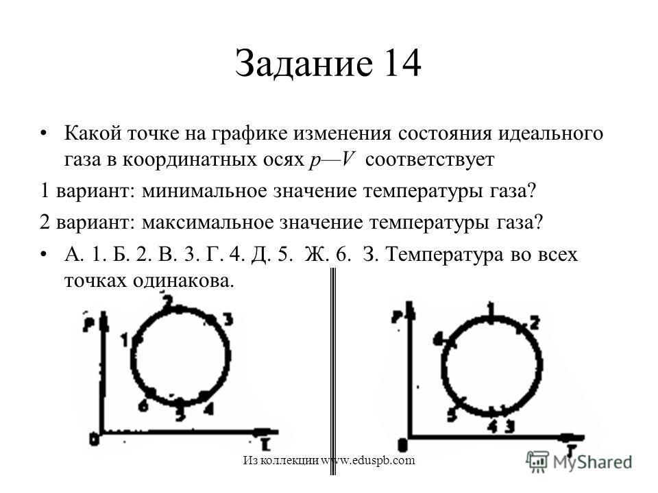 Задание 13 На диаграмме V-Т представлен график зависимости объема данной массы идеального газа от температуры. Как изменялось давление газа при переходе из состояния 1 в состояние 2? А. Все время увеличивалось. Б. Все время уменьшалось. В. Сначала ув