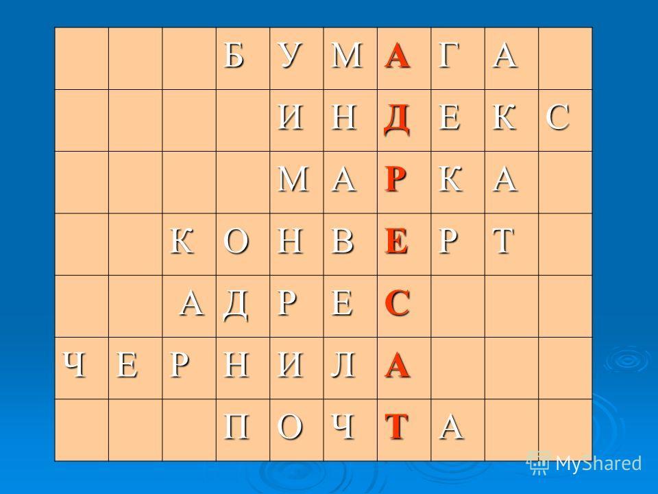 БУМАГА ИНДЕКС МАРКА КОНВЕРТ АДРЕС ЧЕРНИЛА ПОЧТА