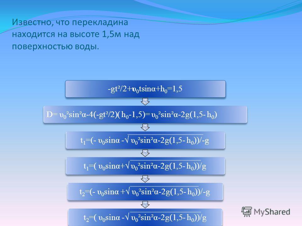 Известно, что перекладина находится на высоте 1,5м над поверхностью воды. -gt²/2+υ0tsinα+h0=1,5D= υ0²sin²α-4(-gt²/2)( h0-1,5)= υ 0 ²sin²α-2g(1,5- h0)t1=(- υ 0 sinα - υ0²sin²α-2g(1,5- h0))/-gt1=( υ 0 sinα+ υ0²sin²α-2g(1,5- h0))/gt2=(- υ0sinα + υ0²sin²