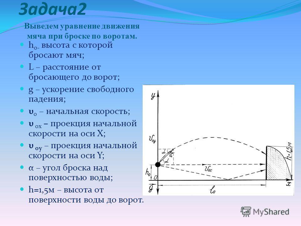 Задача2 Выведем уравнение движения мяча при броске по воротам. h 0- высота с которой бросают мяч; L – расстояние от бросающего до ворот; g – ускорение свободного падения; υ 0 – начальная скорость; υ 0х – проекция начальной скорости на оси Х; υ 0y – п