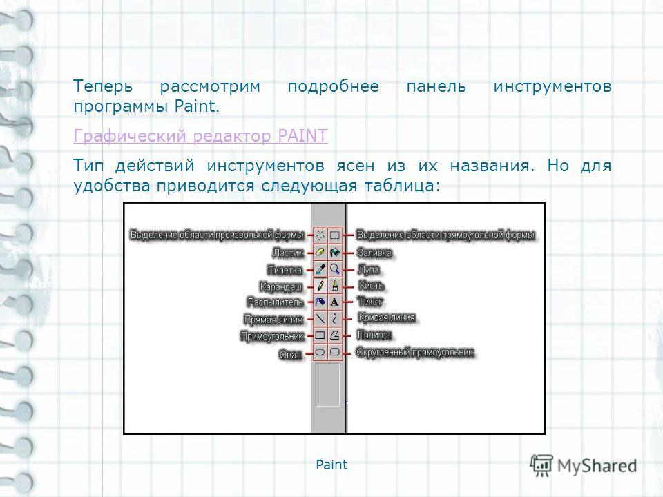 Paint Теперь рассмотрим подробнее панель инструментов программы Paint. Графический редактор PAINT Тип действий инструментов ясен из их названия. Но для удобства приводится следующая таблица:
