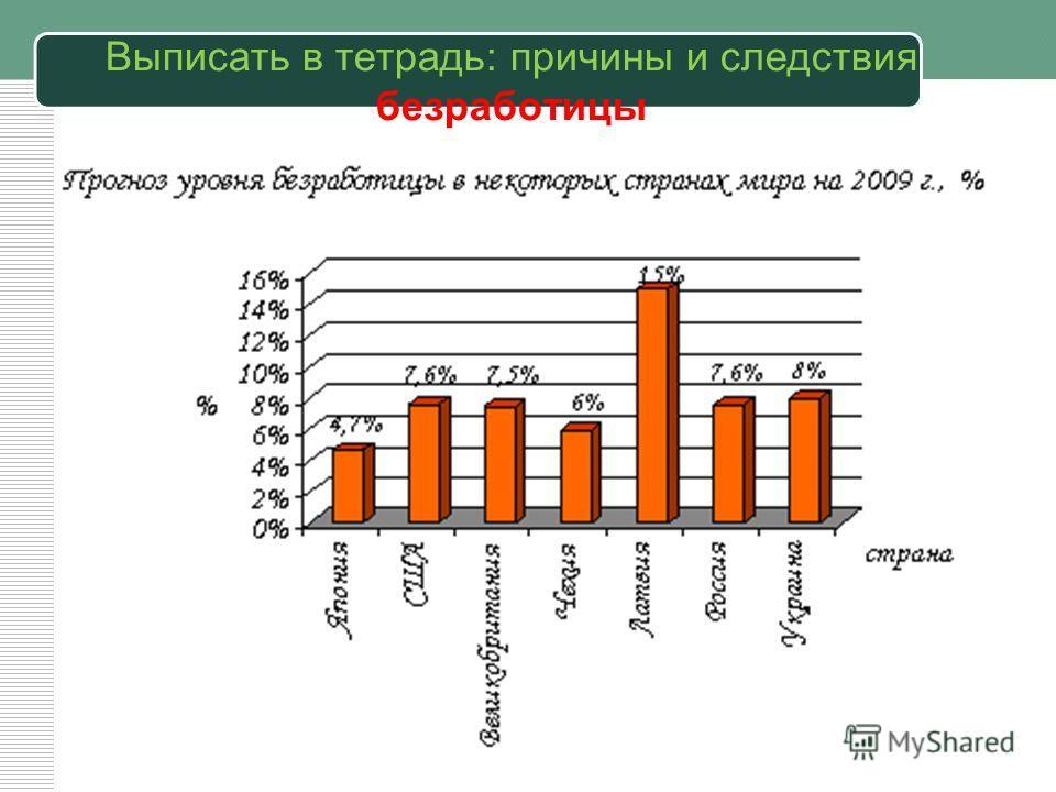 Выписать в тетрадь: причины и следствия безработицы 19.11.2013