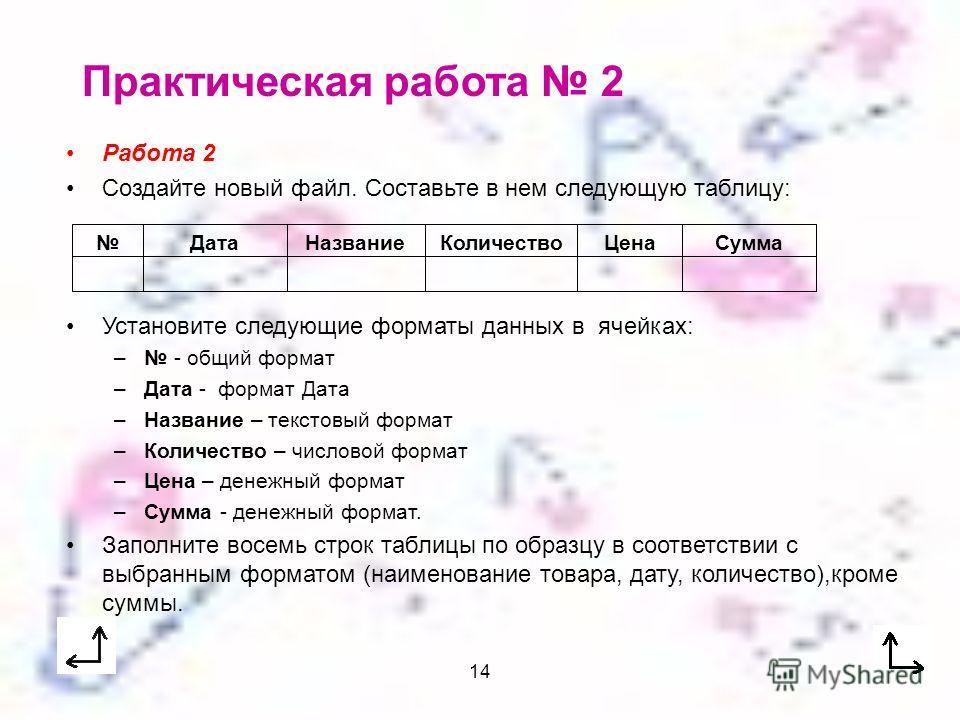 14 Работа 2 Создайте новый файл. Составьте в нем следующую таблицу: Установите следующие форматы данных в ячейках: – - общий формат –Дата - формат Дата –Название – текстовый формат –Количество – числовой формат –Цена – денежный формат –Сумма - денежн
